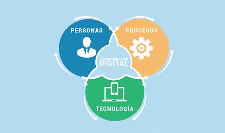 Consultoría en Transformación digital